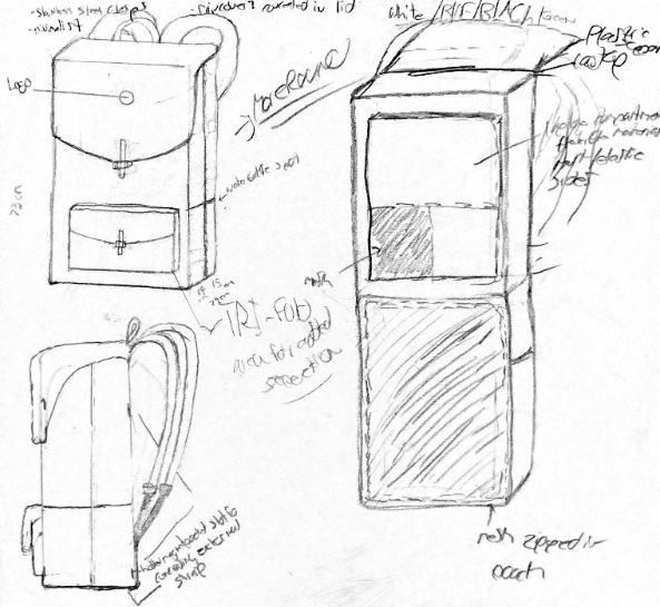 Our first front loading backpack conceptualization